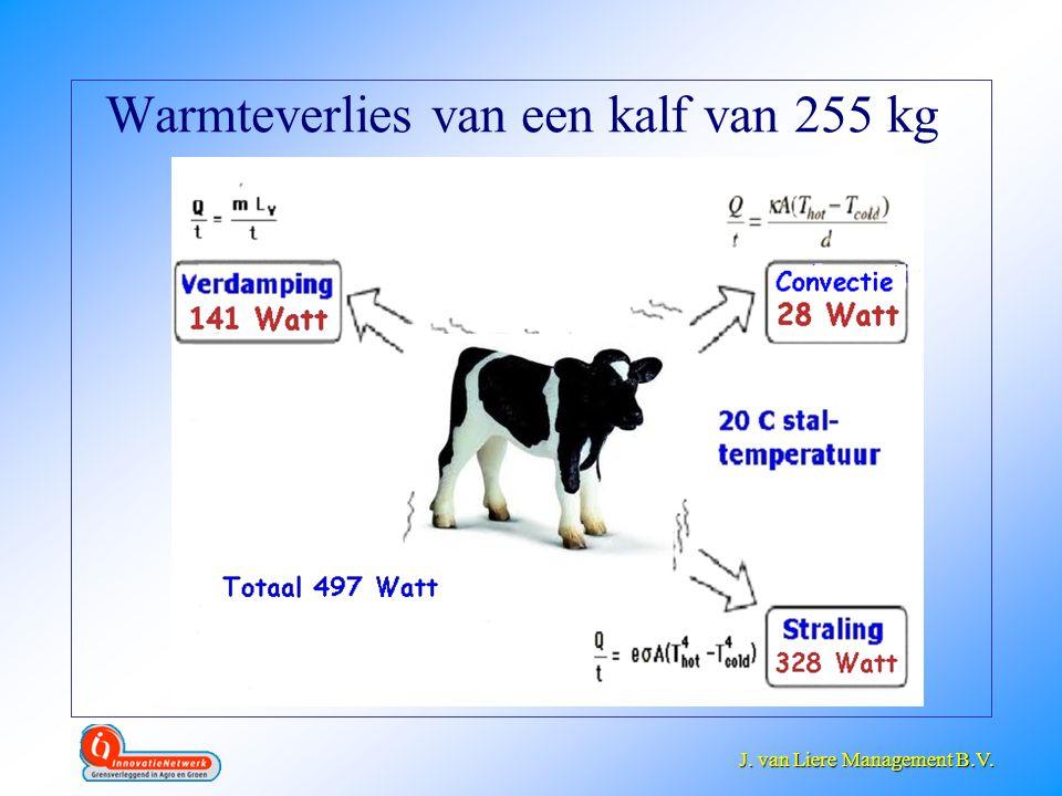 J. van Liere Management B.V. J. van Liere Management B.V. Warmteverlies van een kalf van 255 kg