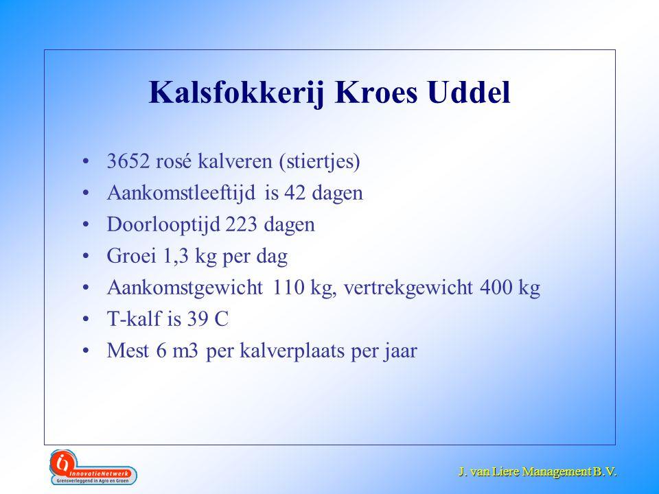 J. van Liere Management B.V. J. van Liere Management B.V. Kalsfokkerij Kroes Uddel •3652 rosé kalveren (stiertjes) •Aankomstleeftijd is 42 dagen •Door