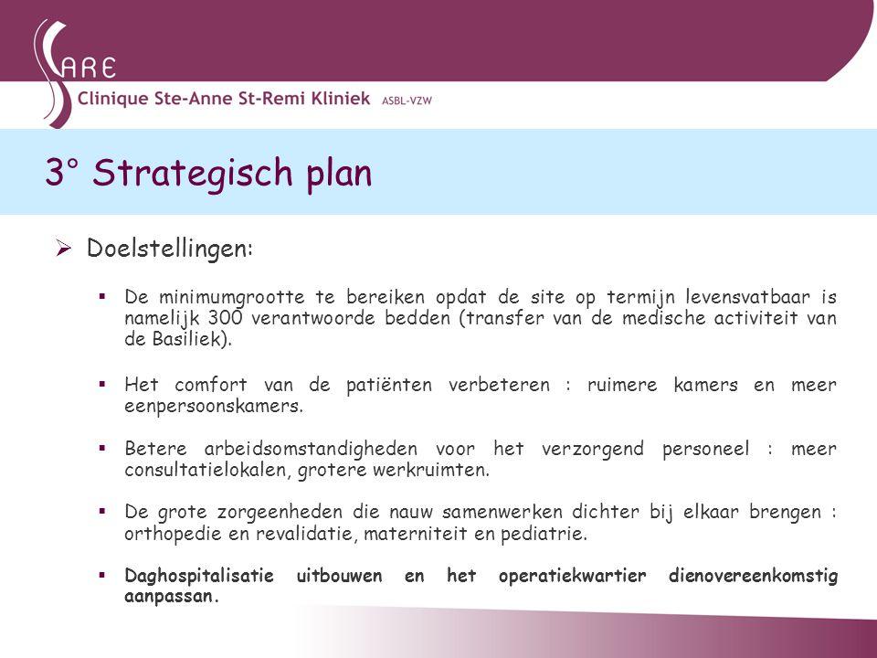 3° Strategisch plan  Doelstellingen:  De minimumgrootte te bereiken opdat de site op termijn levensvatbaar is namelijk 300 verantwoorde bedden (tran