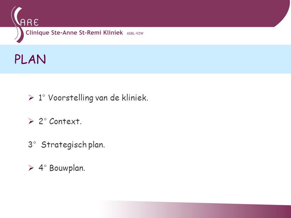 PLAN  1° Voorstelling van de kliniek.  2° Context. 3° Strategisch plan.  4° Bouwplan.