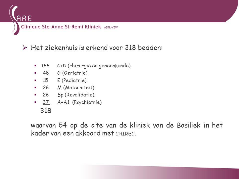  Het ziekenhuis is erkend voor 318 bedden:  166 C+D (chirurgie en geneeskunde).  48 G (Geriatrie).  15 E (Pediatrie).  26 M (Materniteit).  26 S