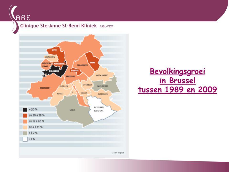 Bevolkingsgroei in Brussel tussen 1989 en 2009
