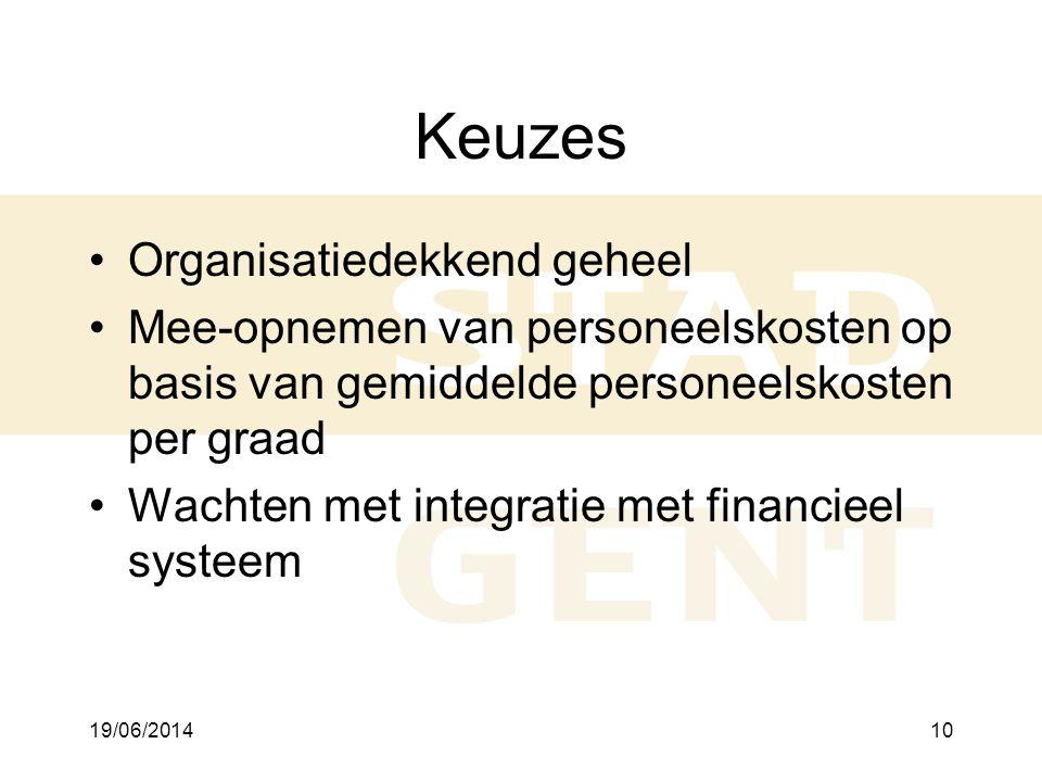 19/06/201410 Keuzes •Organisatiedekkend geheel •Mee-opnemen van personeelskosten op basis van gemiddelde personeelskosten per graad •Wachten met integratie met financieel systeem