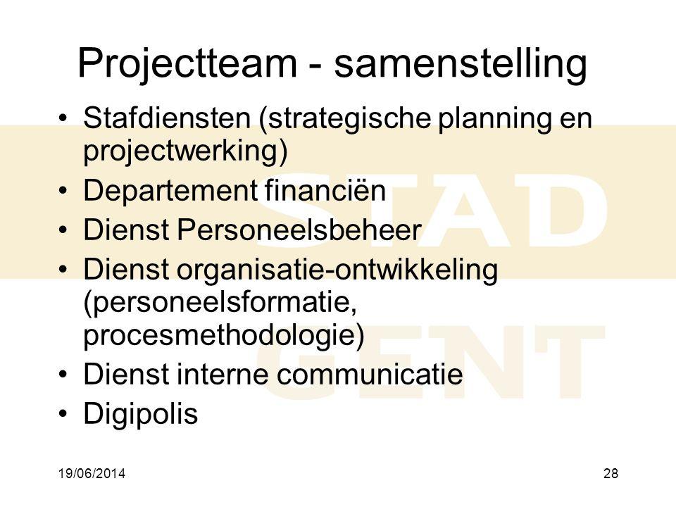 19/06/201428 Projectteam - samenstelling •Stafdiensten (strategische planning en projectwerking) •Departement financiën •Dienst Personeelsbeheer •Dienst organisatie-ontwikkeling (personeelsformatie, procesmethodologie) •Dienst interne communicatie •Digipolis