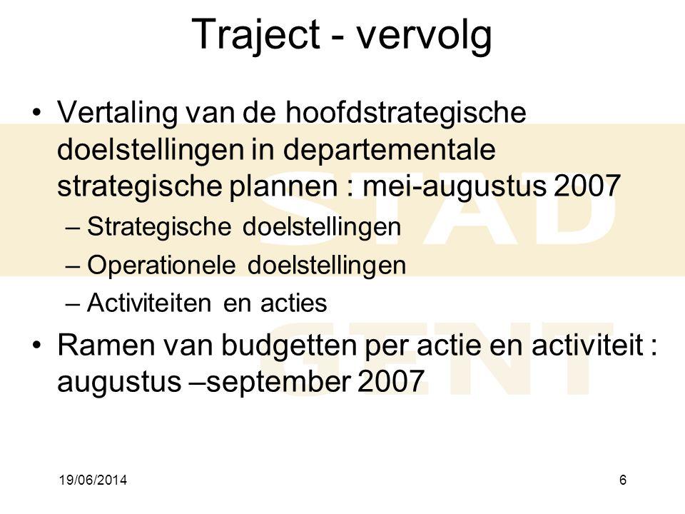 19/06/201427 2.Projectaanpak • Projectteam • Belang van samenwerking