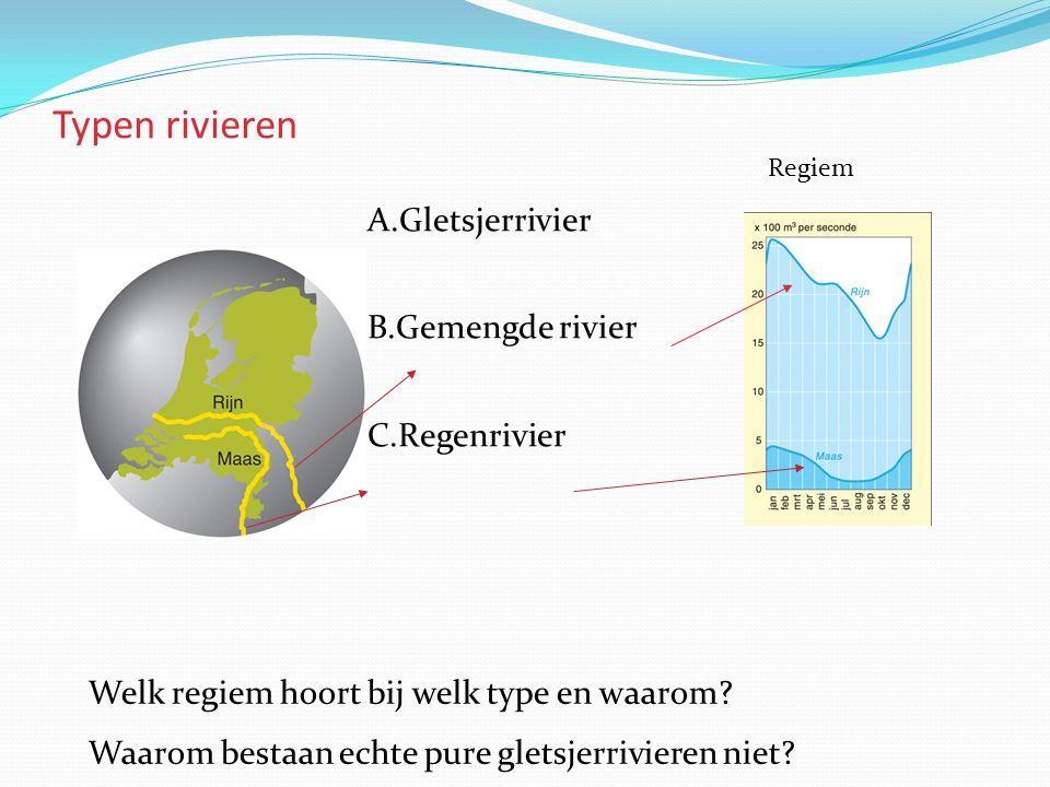 Typen rivieren A.Gletsjerrivier B.Gemengde rivier C.Regenrivier Regiem Welk regiem hoort bij welk type en waarom? Waarom bestaan echte pure gletsjerri