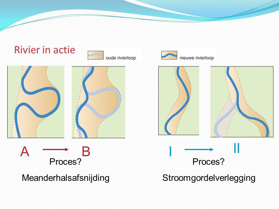 Rivier in actie ABI II Proces? Meanderhalsafsnijding Proces? Stroomgordelverlegging
