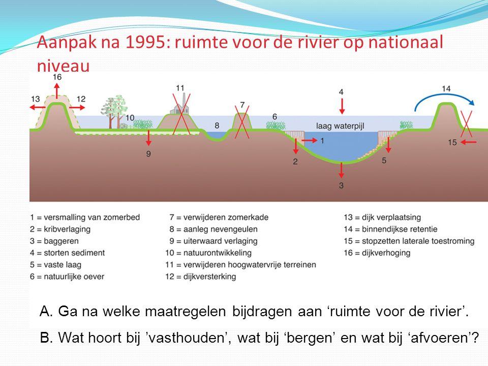 Aanpak na 1995: ruimte voor de rivier op nationaal niveau A. Ga na welke maatregelen bijdragen aan 'ruimte voor de rivier'. B. Wat hoort bij 'vasthoud