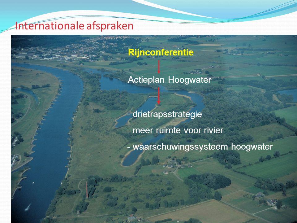 Internationale afspraken Rijnconferentie Actieplan Hoogwater - drietrapsstrategie - meer ruimte voor rivier - waarschuwingssysteem hoogwater