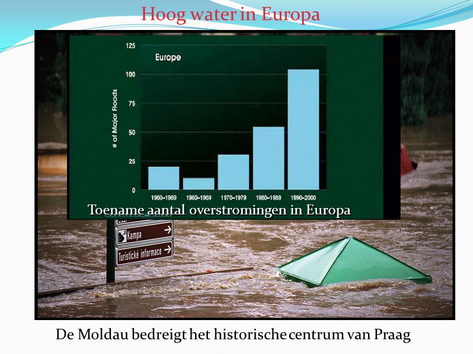 Hoog water in Europa De Moldau bedreigt het historische centrum van Praag Toename aantal overstromingen in Europa