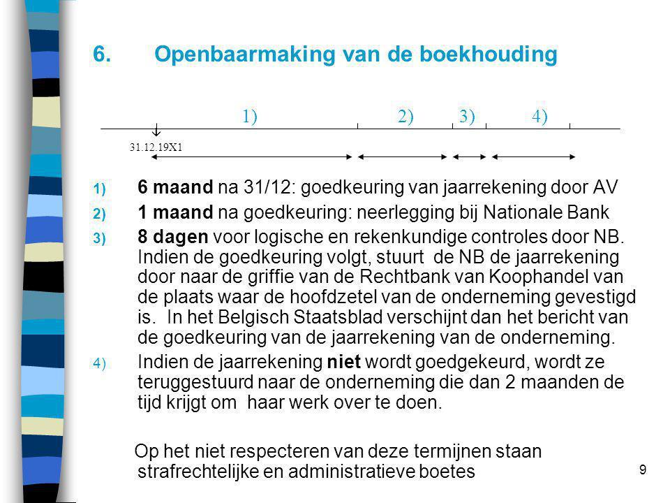 9 6.Openbaarmaking van de boekhouding 1) 6 maand na 31/12: goedkeuring van jaarrekening door AV 2) 1 maand na goedkeuring: neerlegging bij Nationale B