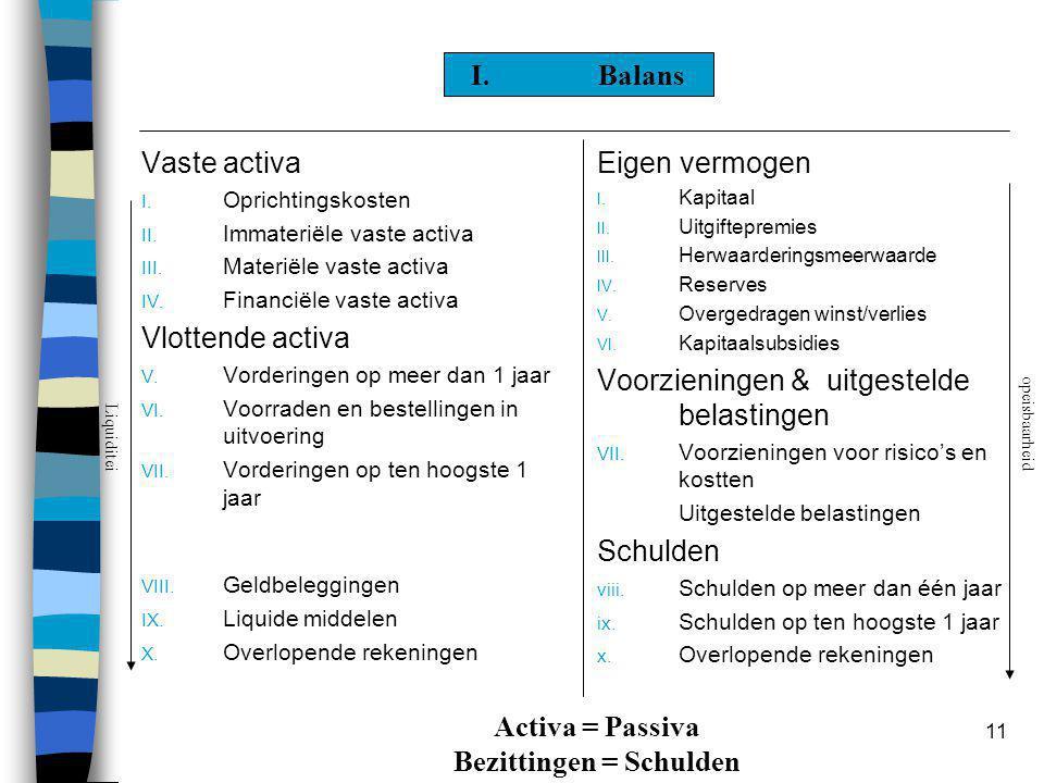11 I.Balans Vaste activa I. Oprichtingskosten II. Immateriële vaste activa III. Materiële vaste activa IV. Financiële vaste activa Vlottende activa V.