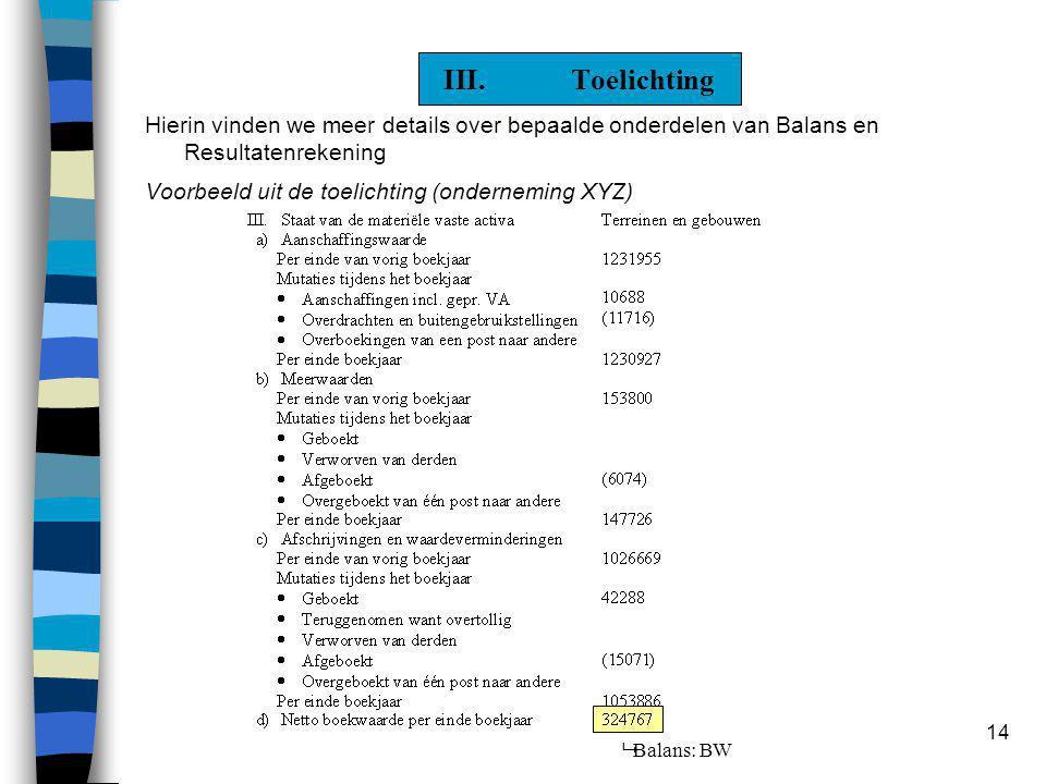 14 III.Toelichting Hierin vinden we meer details over bepaalde onderdelen van Balans en Resultatenrekening Voorbeeld uit de toelichting (onderneming XYZ)  Balans: BW