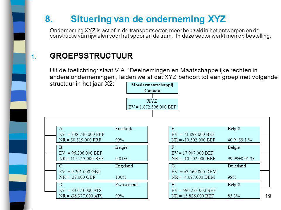 19 8.Situering van de onderneming XYZ Onderneming XYZ is actief in de transportsector, meer bepaald in het ontwerpen en de constructie van rijwielen voor het spoor en de tram.