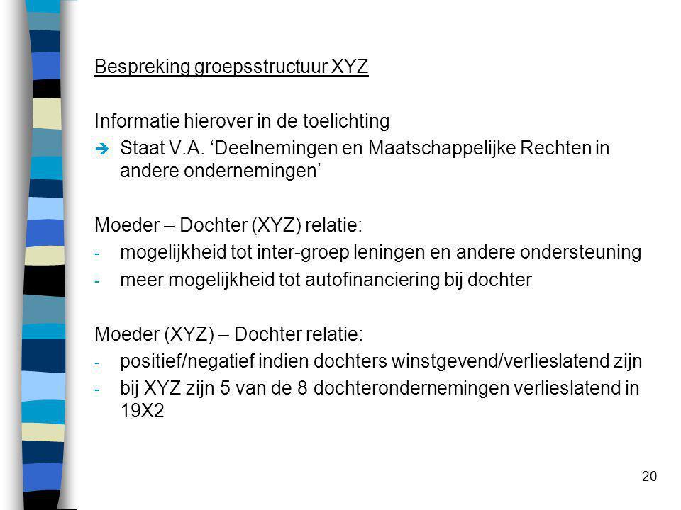 20 Bespreking groepsstructuur XYZ Informatie hierover in de toelichting  Staat V.A. 'Deelnemingen en Maatschappelijke Rechten in andere ondernemingen
