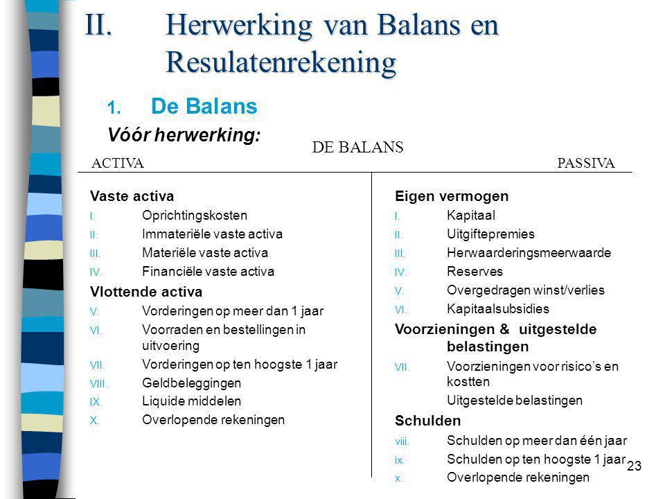 23 II.Herwerking van Balans en Resulatenrekening 1. De Balans Vóór herwerking: Vaste activa I. Oprichtingskosten II. Immateriële vaste activa III. Mat