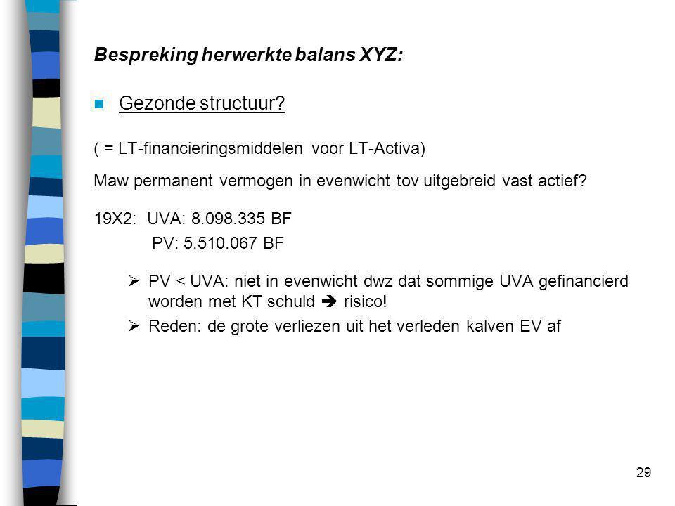29 Bespreking herwerkte balans XYZ:  Gezonde structuur? ( = LT-financieringsmiddelen voor LT-Activa) Maw permanent vermogen in evenwicht tov uitgebre