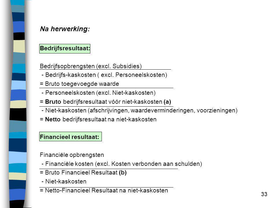 33 Na herwerking: Bedrijfsresultaat: Bedrijfsopbrengsten (excl. Subsidies) - Bedrijfs-kaskosten ( excl. Personeelskosten) = Bruto toegevoegde waarde -