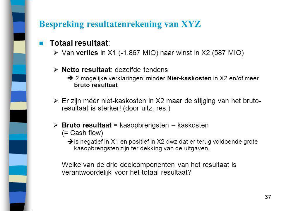 37 Bespreking resultatenrekening van XYZ  Totaal resultaat:  Van verlies in X1 (-1.867 MIO) naar winst in X2 (587 MIO)  Netto resultaat: dezelfde t
