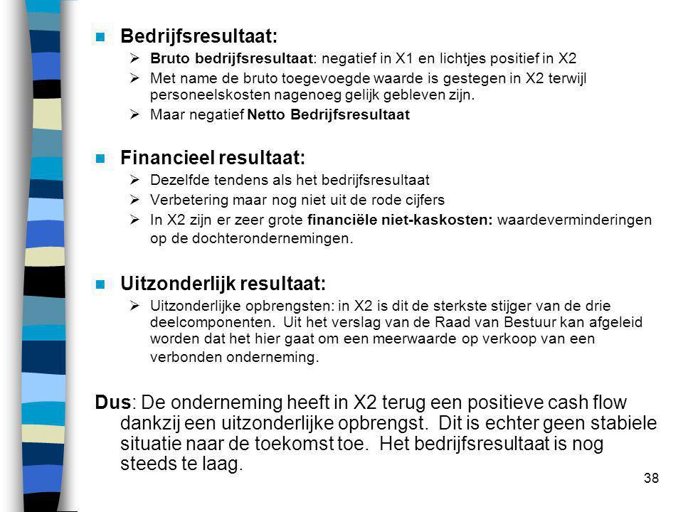 38  Bedrijfsresultaat:  Bruto bedrijfsresultaat: negatief in X1 en lichtjes positief in X2  Met name de bruto toegevoegde waarde is gestegen in X2 terwijl personeelskosten nagenoeg gelijk gebleven zijn.