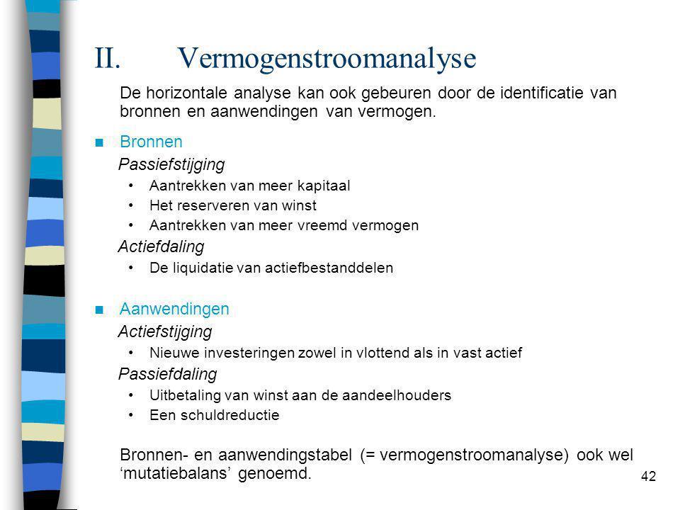 42 II.Vermogenstroomanalyse De horizontale analyse kan ook gebeuren door de identificatie van bronnen en aanwendingen van vermogen.  Bronnen Passiefs