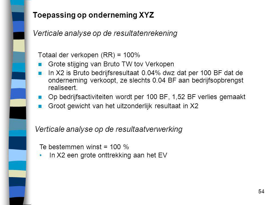 54 Toepassing op onderneming XYZ Verticale analyse op de resultatenrekening Totaal der verkopen (RR) = 100%  Grote stijging van Bruto TW tov Verkopen  In X2 is Bruto bedrijfsresultaat 0.04% dwz dat per 100 BF dat de onderneming verkoopt, ze slechts 0.04 BF aan bedrijfsopbrengst realiseert.
