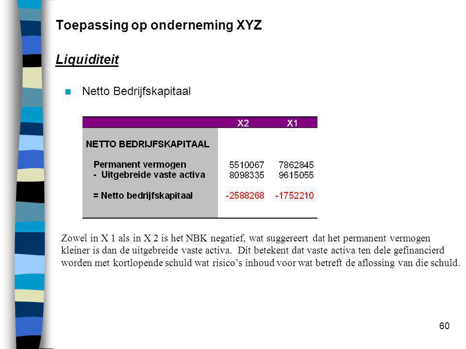 60 Toepassing op onderneming XYZ Liquiditeit  Netto Bedrijfskapitaal Zowel in X 1 als in X 2 is het NBK negatief, wat suggereert dat het permanent vermogen kleiner is dan de uitgebreide vaste activa.