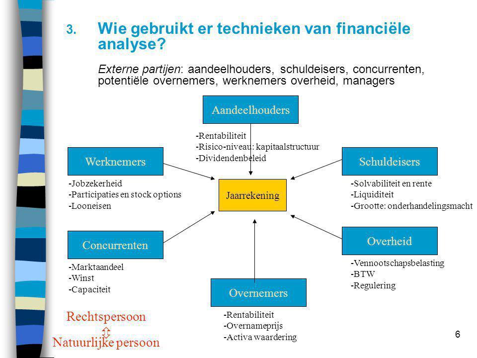 6 3. Wie gebruikt er technieken van financiële analyse? Externe partijen: aandeelhouders, schuldeisers, concurrenten, potentiële overnemers, werknemer