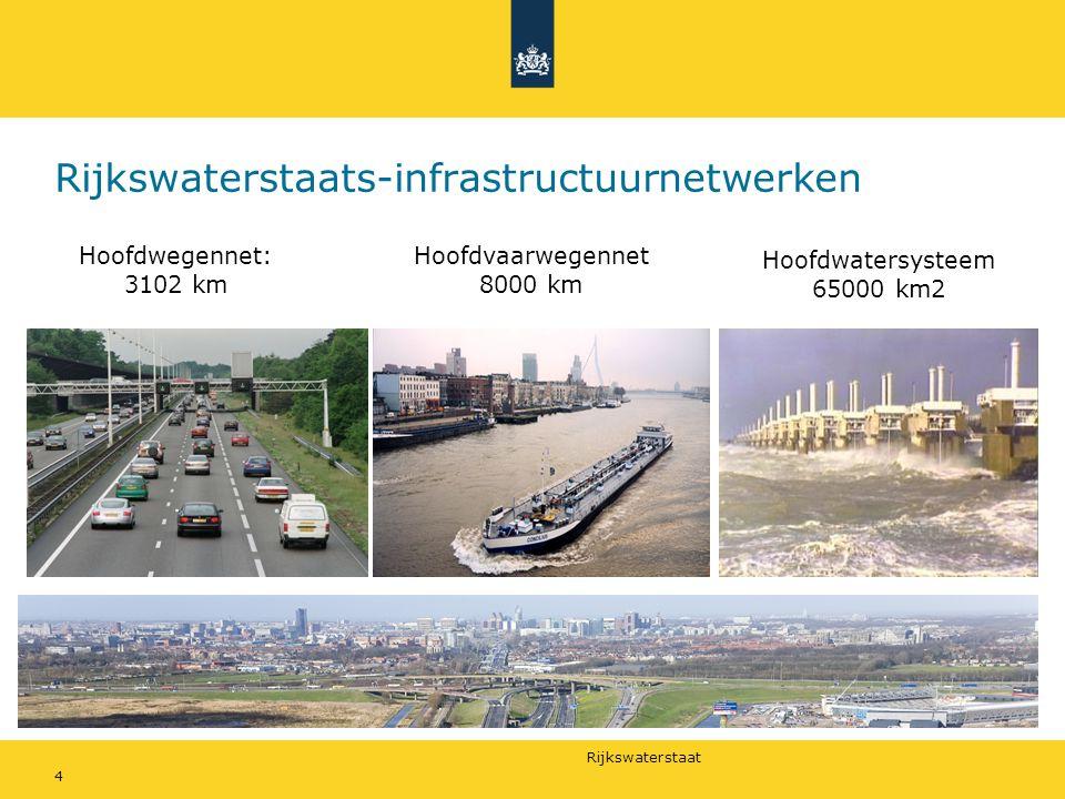 Rijkswaterstaat 4 Rijkswaterstaats-infrastructuurnetwerken Hoofdwegennet: 3102 km Hoofdvaarwegennet 8000 km Hoofdwatersysteem 65000 km2