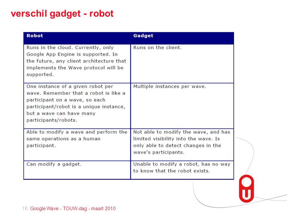 16 Google Wave - TOUW-dag - maart 2010 verschil gadget - robot