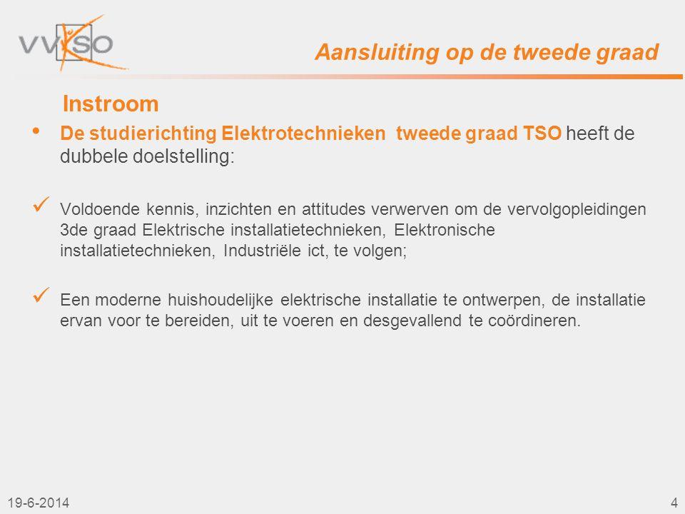 Adviserend document • Toelichting TSO : Elektrische installatietechnieken 19-6-201425
