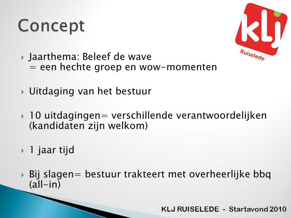  Jaarthema: Beleef de wave = een hechte groep en wow-momenten  Uitdaging van het bestuur  10 uitdagingen= verschillende verantwoordelijken (kandida