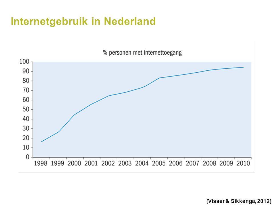 Internetgebruik in Nederland (Visser & Sikkenga, 2012)