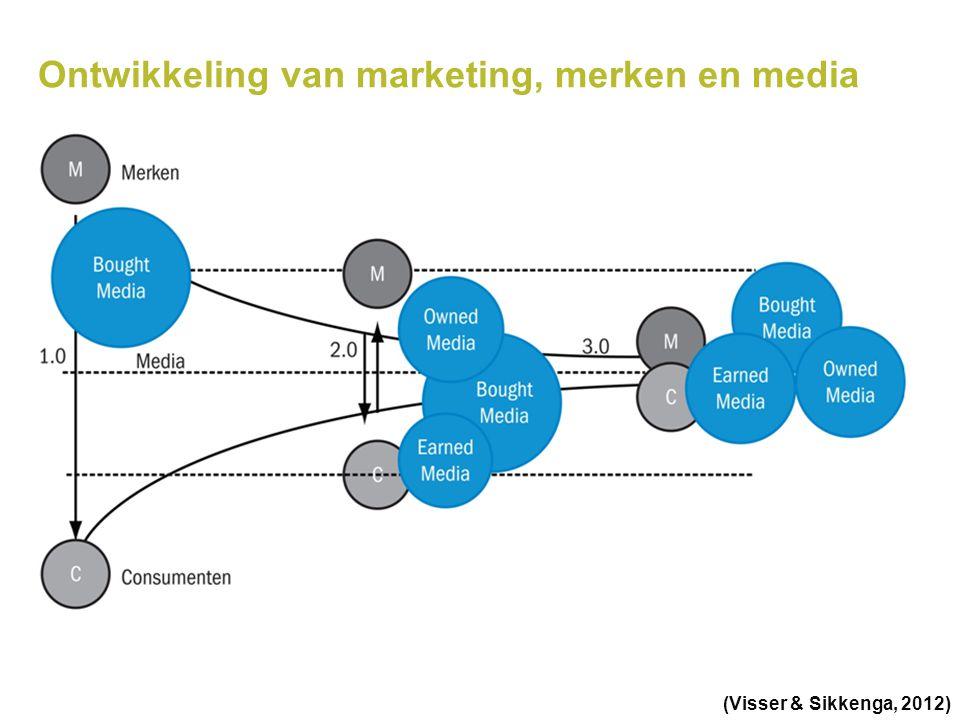 Ontwikkeling van marketing, merken en media (Visser & Sikkenga, 2012)