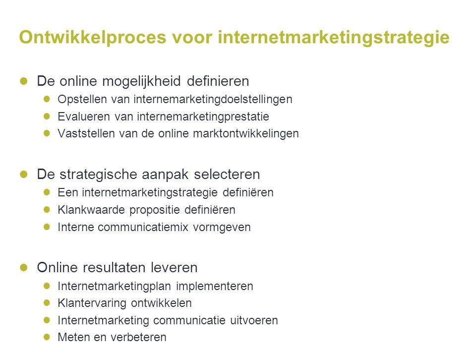 Ontwikkelproces voor internetmarketingstrategie  De online mogelijkheid definieren  Opstellen van internemarketingdoelstellingen  Evalueren van int