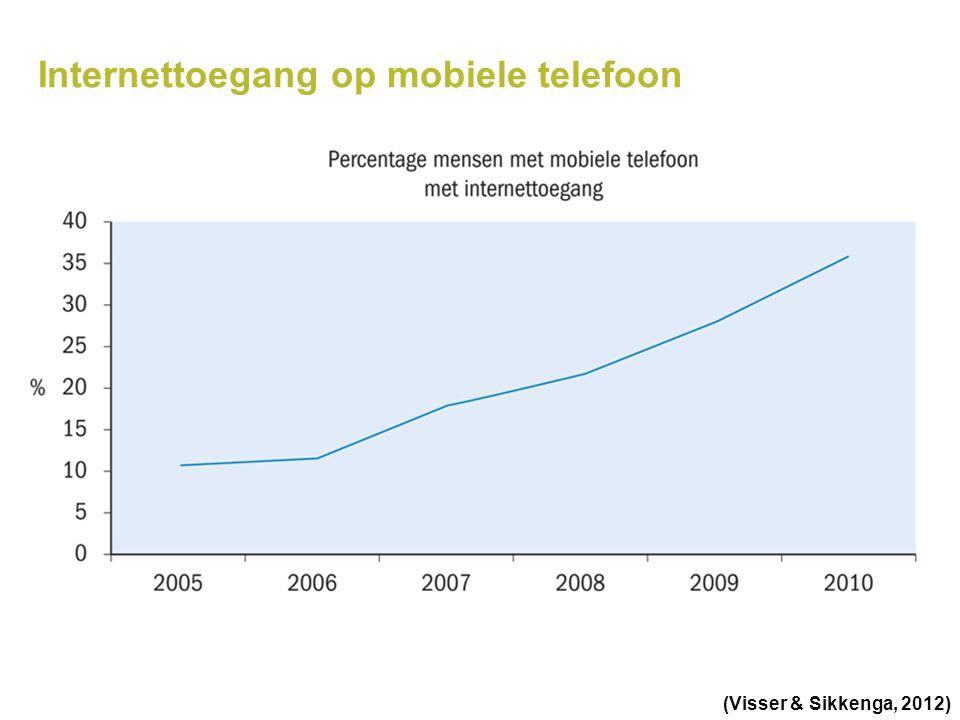 Internettoegang op mobiele telefoon (Visser & Sikkenga, 2012)