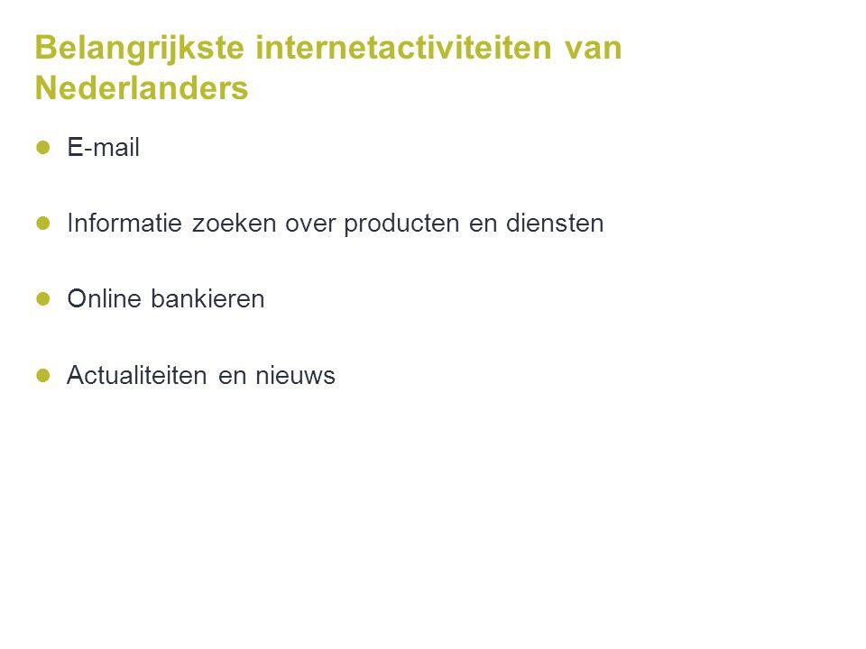 Belangrijkste internetactiviteiten van Nederlanders  E-mail  Informatie zoeken over producten en diensten  Online bankieren  Actualiteiten en nieu
