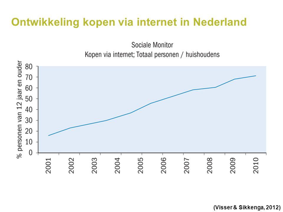 Ontwikkeling kopen via internet in Nederland (Visser & Sikkenga, 2012)