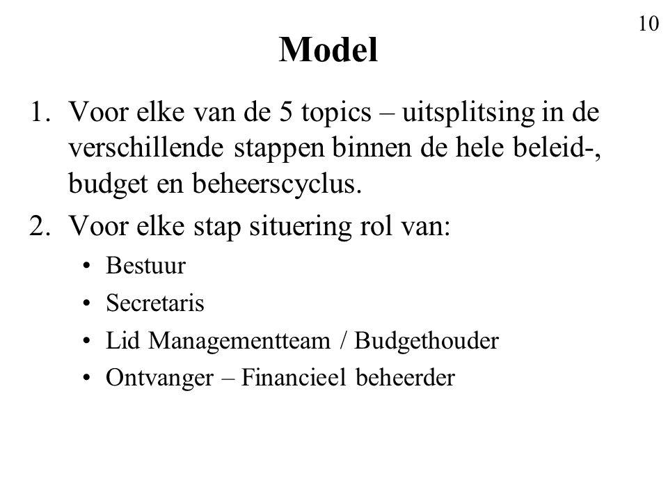 10 Model 1.Voor elke van de 5 topics – uitsplitsing in de verschillende stappen binnen de hele beleid-, budget en beheerscyclus.