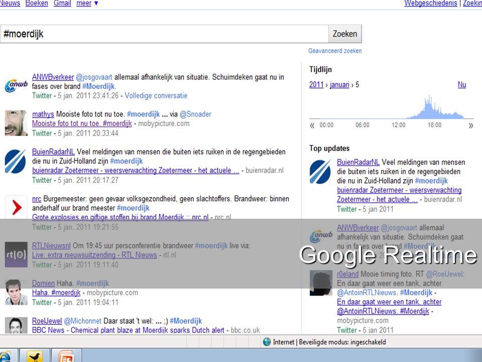 www.burgemeesters.nl Google Realtime