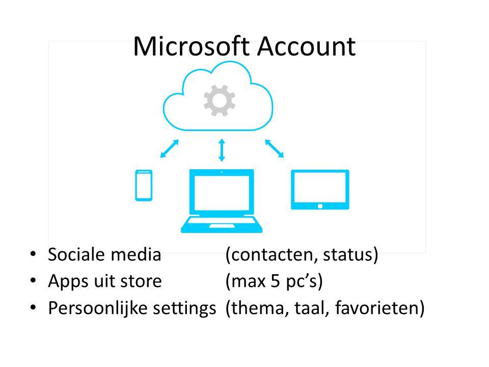 Microsoft Account • Sociale media (contacten, status) • Apps uit store (max 5 pc's) • Persoonlijke settings(thema, taal, favorieten)