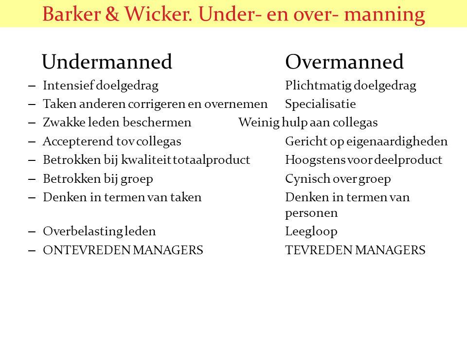 Barker & Wicker. Under- en over- manning UndermannedOvermanned – Intensief doelgedragPlichtmatig doelgedrag – Taken anderen corrigeren en overnemenSpe