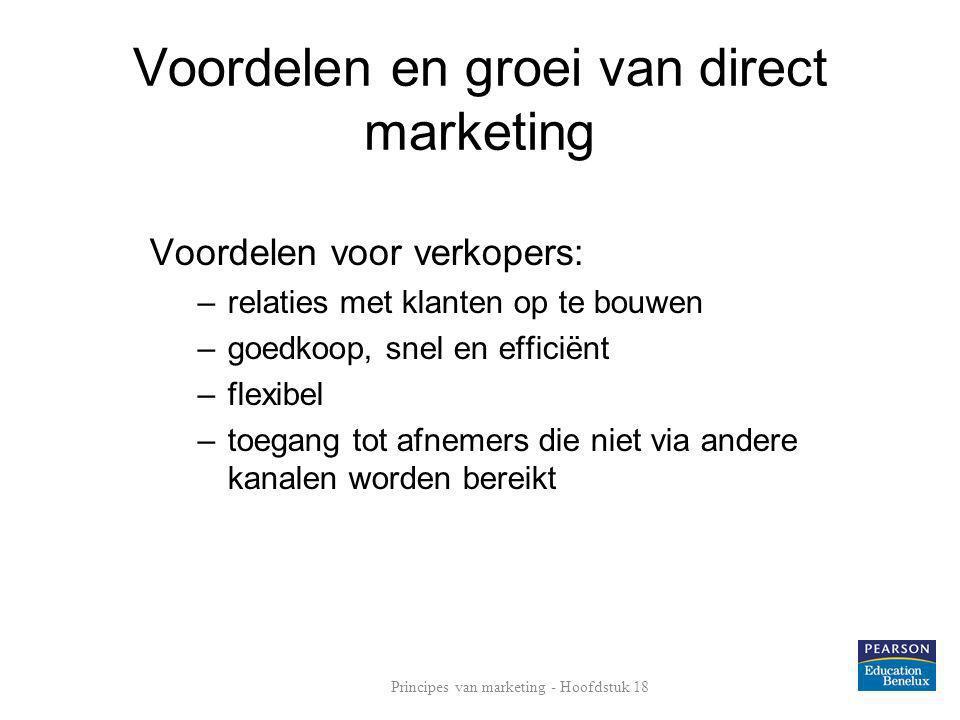 Voordelen en groei van direct marketing Voordelen voor verkopers: –relaties met klanten op te bouwen –goedkoop, snel en efficiënt –flexibel –toegang t