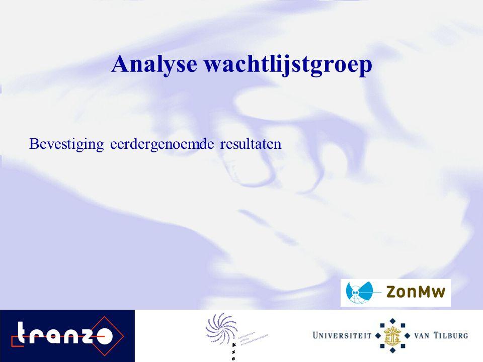 Analyse wachtlijstgroep Bevestiging eerdergenoemde resultaten