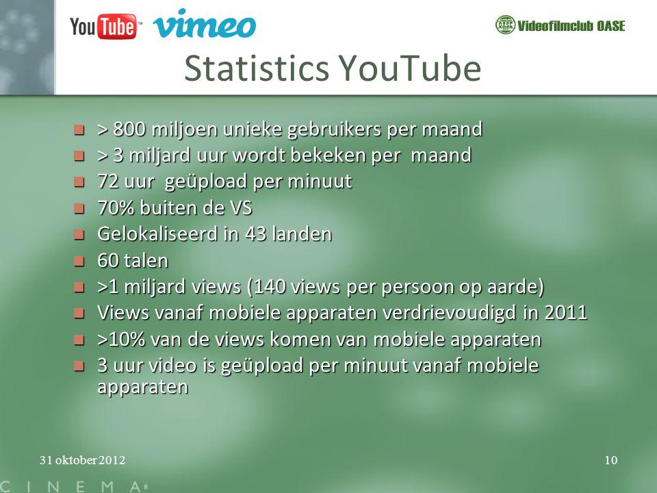 31 oktober 201210 Statistics YouTube  > 800 miljoen unieke gebruikers per maand  > 3 miljard uur wordt bekeken per maand  72 uur geüpload per minuu