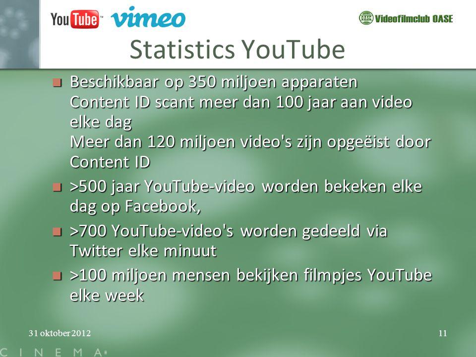 31 oktober 201211 Statistics YouTube  Beschikbaar op 350 miljoen apparaten Content ID scant meer dan 100 jaar aan video elke dag Meer dan 120 miljoen