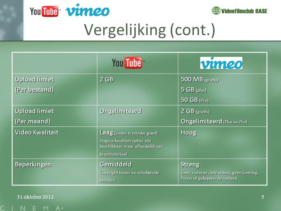 31 oktober 20125 Vergelijking (cont.) Upload limiet (Per bestand) 2 GB 500 MB (gratis) 5 GB (plus) 50 GB (Pro) Upload limiet (Per maand) Ongelimiteerd