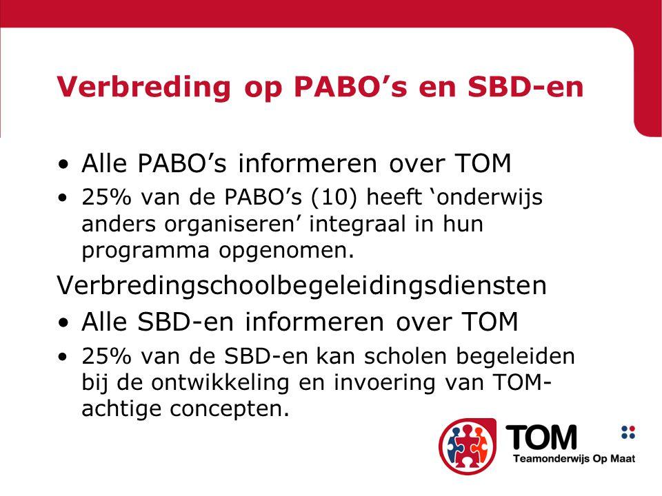 Verbreding op PABO's en SBD-en •Alle PABO's informeren over TOM •25% van de PABO's (10) heeft 'onderwijs anders organiseren' integraal in hun programma opgenomen.