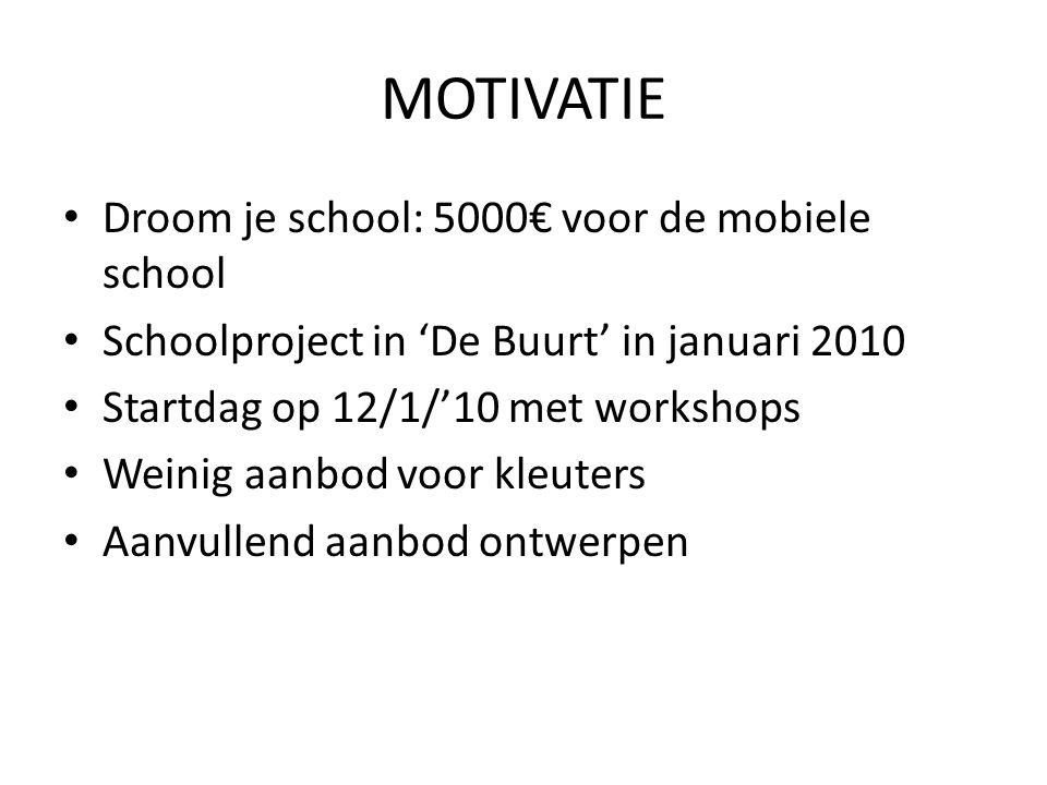 ONDERNOMEN STAPPEN • Website mobiele school (visie) • Gesprekken met de kleuterbegeleiders.