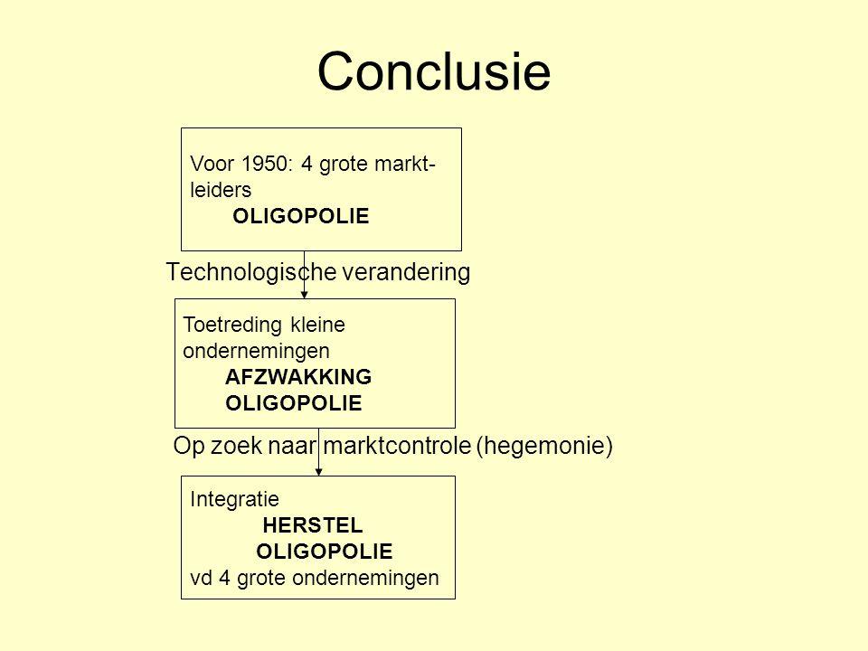 Conclusie Technologische verandering Op zoek naar marktcontrole (hegemonie) Voor 1950: 4 grote markt- leiders OLIGOPOLIE Toetreding kleine onderneming